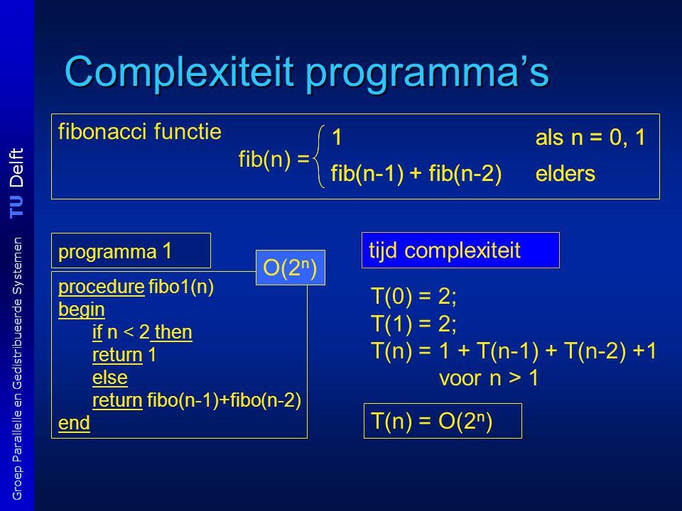 TU Delft Groep Parallelle en Gedistribueerde Systemen Complexiteit programma's T(n) = O(2 n ) programma 1 procedure fibo1(n) begin if n < 2 then return 1 else return fibo(n-1)+fibo(n-2) end O(2 n ) 1 als n = 0, 1 fib(n-1) + fib(n-2) elders 1 als n = 0, 1 fib(n-1) + fib(n-2) elders fibonacci functie fib(n) = T(0) = 2; T(1) = 2; T(n) = 1 + T(n-1) + T(n-2) +1 voor n > 1 tijd complexiteit