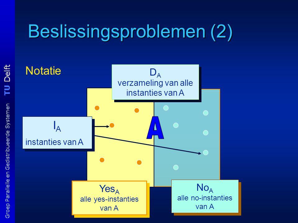 TU Delft Groep Parallelle en Gedistribueerde Systemen Beslissingsproblemen (2) Notatie I A instanties van A I A instanties van A D A verzameling van alle instanties van A Yes A alle yes-instanties van A No A alle no-instanties van A