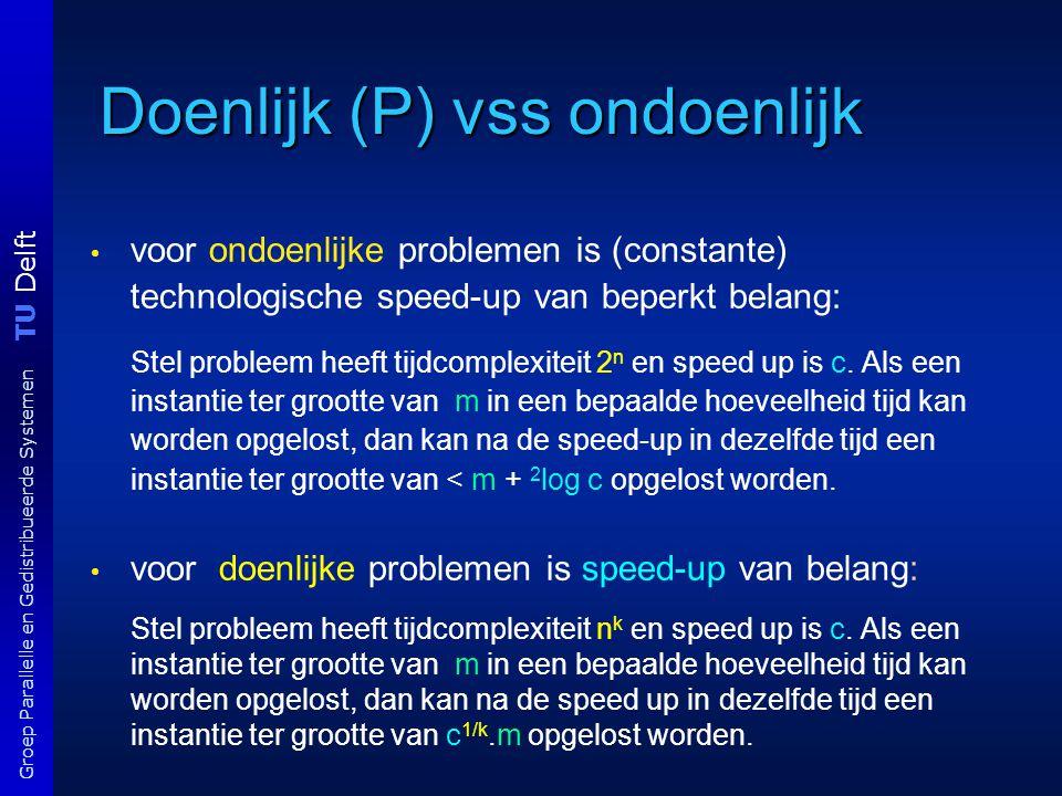 TU Delft Groep Parallelle en Gedistribueerde Systemen Doenlijk (P) vss ondoenlijk voor ondoenlijke problemen is (constante) technologische speed-up va