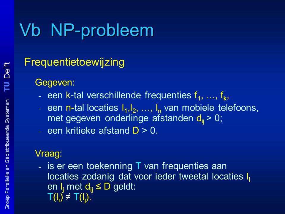 TU Delft Groep Parallelle en Gedistribueerde Systemen Vb NP-probleem Frequentietoewijzing Gegeven: - een k-tal verschillende frequenties f 1, …, f k,