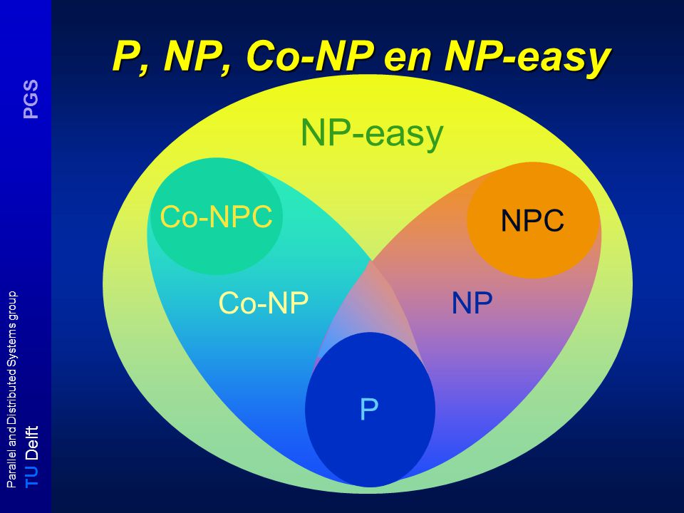 T U Delft Parallel and Distributed Systems group PGS NP-easy P, NP, Co-NP en NP-easy Co-NPC NPC NPCo-NP P