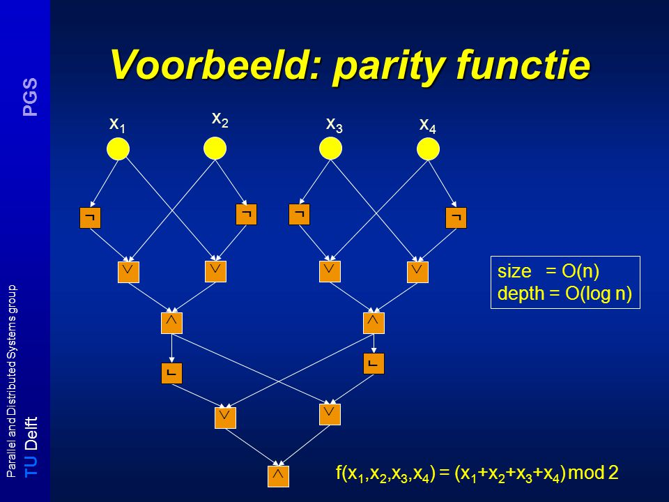 T U Delft Parallel and Distributed Systems group PGS Voorbeeld: parity functie x1x1 x2x2 x3x3 x4x4 ¬ ¬    x4  ¬  ¬ ¬     ¬ size = O(n) depth = O(log n) f(x 1,x 2,x 3,x 4 ) = (x 1 +x 2 +x 3 +x 4 ) mod 2