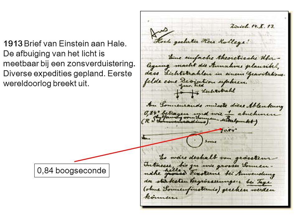1913 Brief van Einstein aan Hale. De afbuiging van het licht is meetbaar bij een zonsverduistering. Diverse expedities gepland. Eerste wereldoorlog br