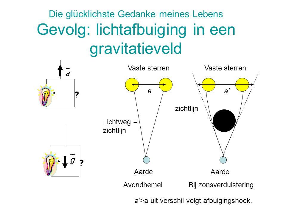 Die glücklichste Gedanke meines Lebens Gevolg: lichtafbuiging in een gravitatieveld ? ? Aarde Vaste sterren a Lichtweg = zichtlijn Avondhemel zichtlij