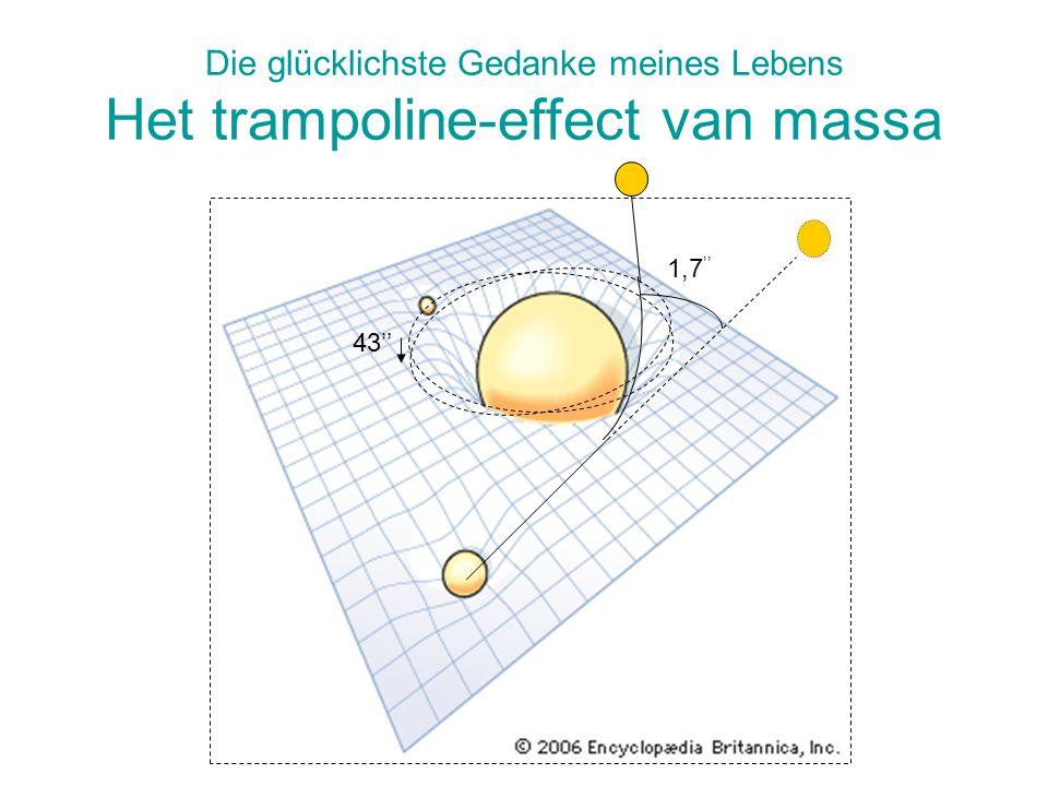 Die glücklichste Gedanke meines Lebens Het trampoline-effect van massa 1,7 '' 43''