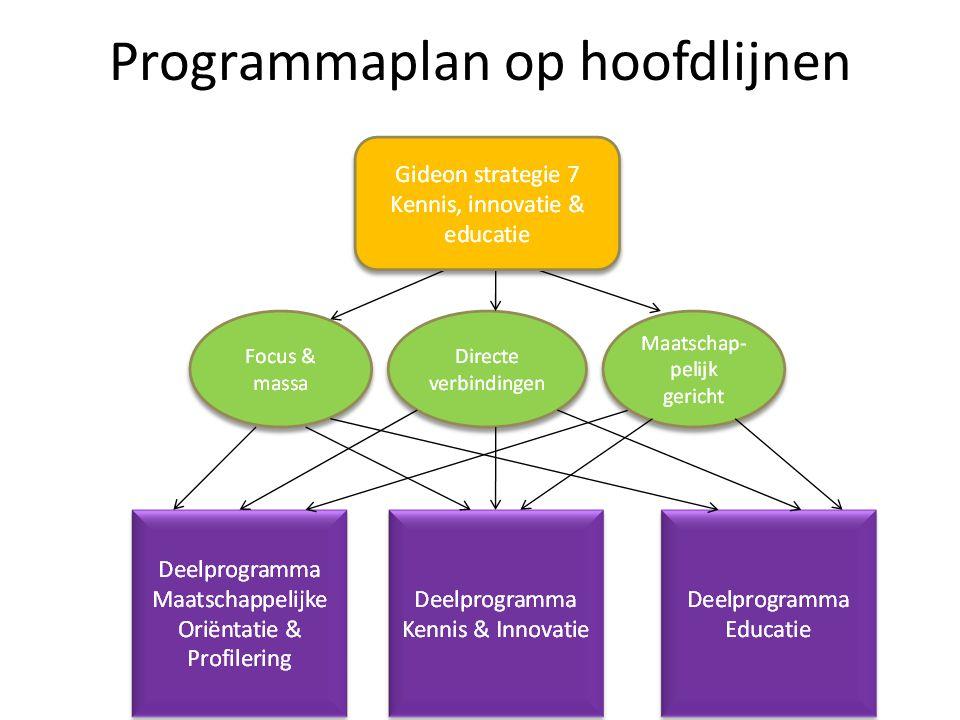 Programmaplan op hoofdlijnen