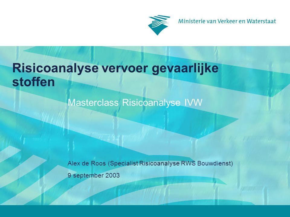 9 september 2003 Risicoanalyse vervoer gevaarlijke stoffen42 Conclusies (1) Spontane naleving: Voorlichting over doel en duidelijkheid van regels Discussie versimpeling compensatieregels Benchmark/beleidseffectmeting