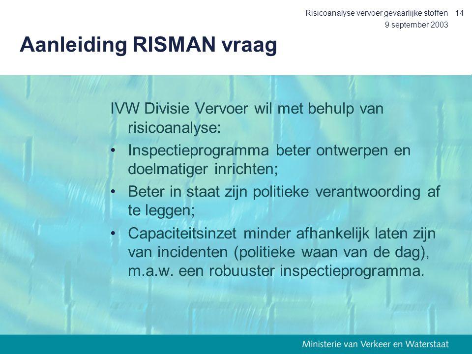 9 september 2003 Risicoanalyse vervoer gevaarlijke stoffen14 Aanleiding RISMAN vraag IVW Divisie Vervoer wil met behulp van risicoanalyse: Inspectiepr