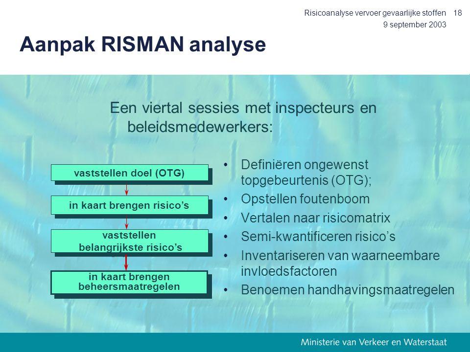 9 september 2003 Risicoanalyse vervoer gevaarlijke stoffen18 Aanpak RISMAN analyse Definiëren ongewenst topgebeurtenis (OTG); Opstellen foutenboom Ver