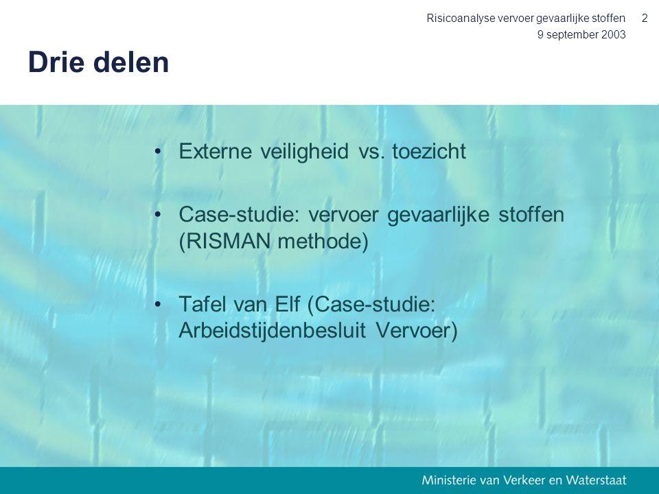 9 september 2003 Risicoanalyse vervoer gevaarlijke stoffen2 Drie delen Externe veiligheid vs. toezicht Case-studie: vervoer gevaarlijke stoffen (RISMA