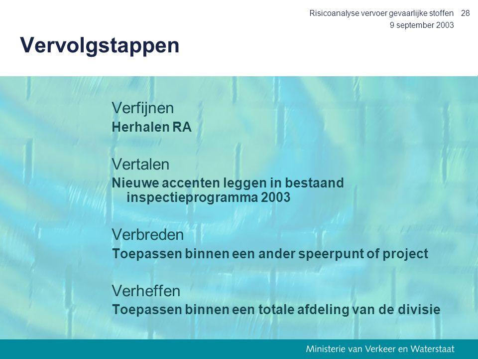 9 september 2003 Risicoanalyse vervoer gevaarlijke stoffen28 Vervolgstappen Verfijnen Herhalen RA Vertalen Nieuwe accenten leggen in bestaand inspecti