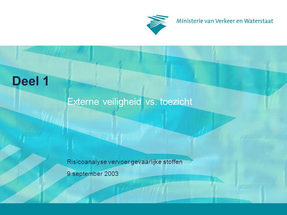 9 september 2003 Risicoanalyse vervoer gevaarlijke stoffen34 Opzet monitor ATB-V Bepalen hoofdzonde (in casu dagelijkse rusttijd uit het Arbeidstijdenbesluit Vervoer) Bepalen doelgroep: op wie is de hoofdzonde van toepassing (enquête onder 300 transportbedrijven en 300 chauffeurs op basis van T11) Analyse resultaten T11 Expertmeeting: inschatting naleving door eigen medewerkers op basis van T11 (rol eigen handhavingsmethodiek)