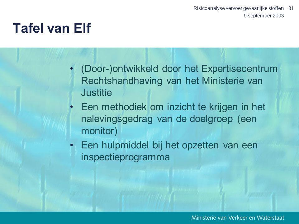 9 september 2003 Risicoanalyse vervoer gevaarlijke stoffen31 Tafel van Elf (Door-)ontwikkeld door het Expertisecentrum Rechtshandhaving van het Minist