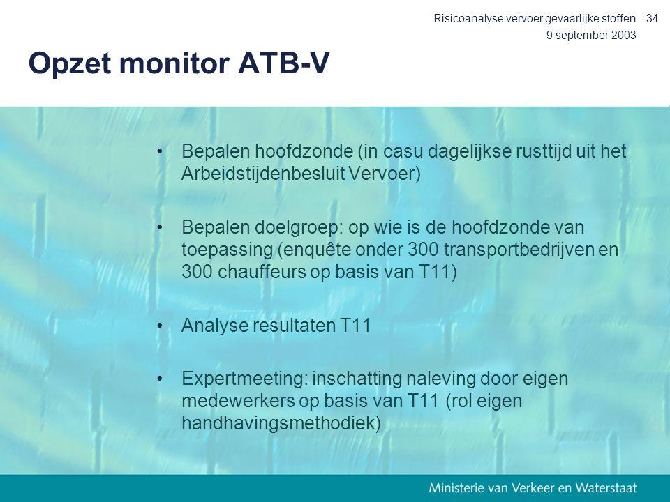 9 september 2003 Risicoanalyse vervoer gevaarlijke stoffen34 Opzet monitor ATB-V Bepalen hoofdzonde (in casu dagelijkse rusttijd uit het Arbeidstijden