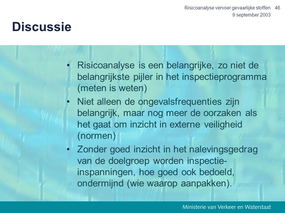 9 september 2003 Risicoanalyse vervoer gevaarlijke stoffen46 Discussie Risicoanalyse is een belangrijke, zo niet de belangrijkste pijler in het inspec
