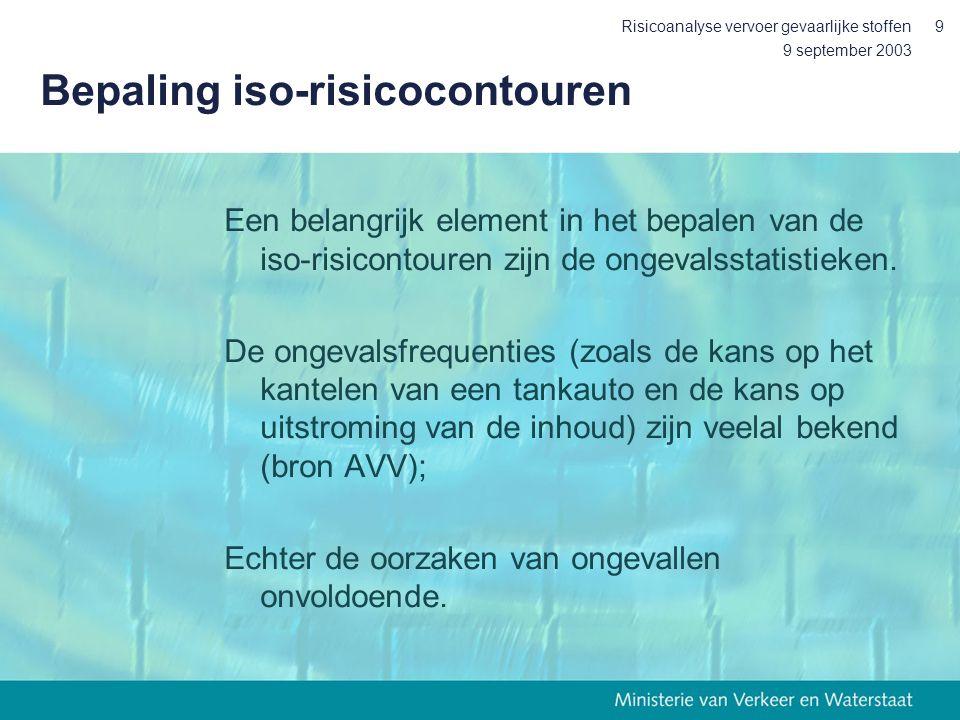 9 september 2003 Risicoanalyse vervoer gevaarlijke stoffen9 Bepaling iso-risicocontouren Een belangrijk element in het bepalen van de iso-risicontoure