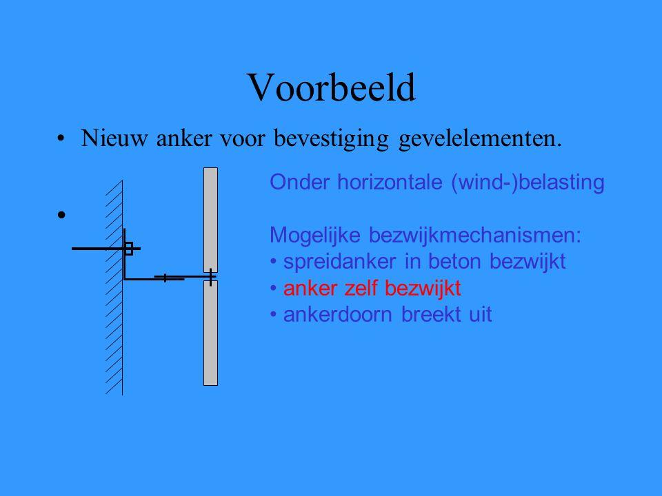 Voorbeeld Nieuw anker voor bevestiging gevelelementen. Onder horizontale (wind-)belasting Mogelijke bezwijkmechanismen: spreidanker in beton bezwijkt
