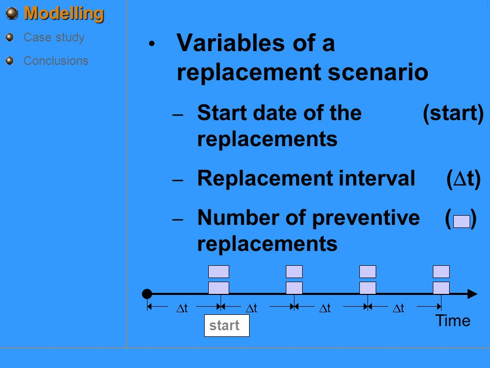 Modelling Case study Conclusions Variables of a replacement scenario – Start date of the (start) replacements – Replacement interval (  t) – Number of preventive ( ) replacements ModelleringModelleringModelleringModellering Time start tt tt tt tt