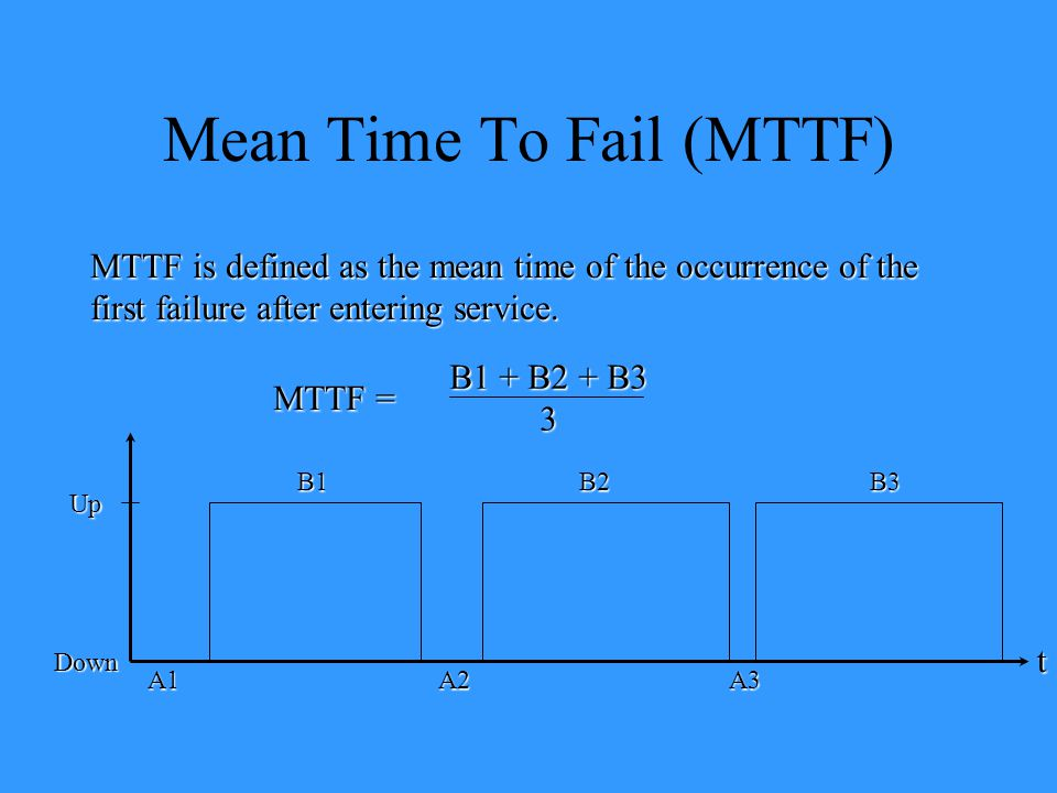 MTTF is defined as the mean time of the occurrence of the first failure after entering service. MTTF = B1 + B2 + B3 3 Up Down A1A3A2 t B1B2B3 Mean Tim