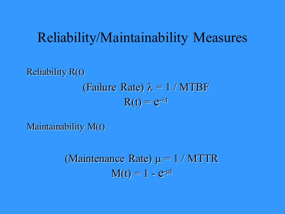 Reliability/Maintainability Measures (Failure Rate)  = 1 / MTBF R(t) = e - t Reliability R(t) Maintainability M(t) (Maintenance Rate)  = 1 / MTTR M(t) = 1 - e -  t