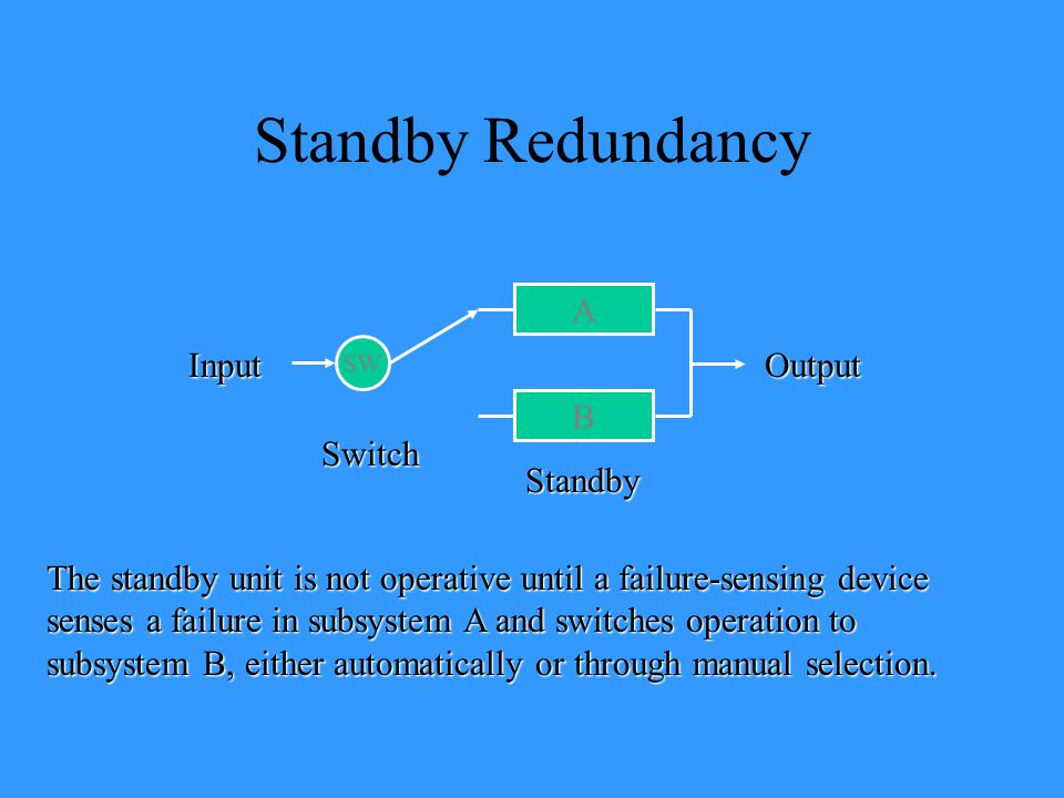 Standby Redundancy A B SW Switch OutputInput Standby The standby unit is not operative until a failure-sensing device senses a failure in subsystem A