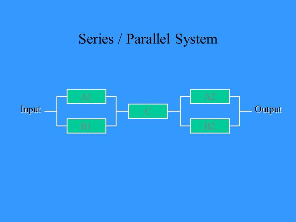 Series / Parallel System B1 A1 B2 A2 C InputOutput