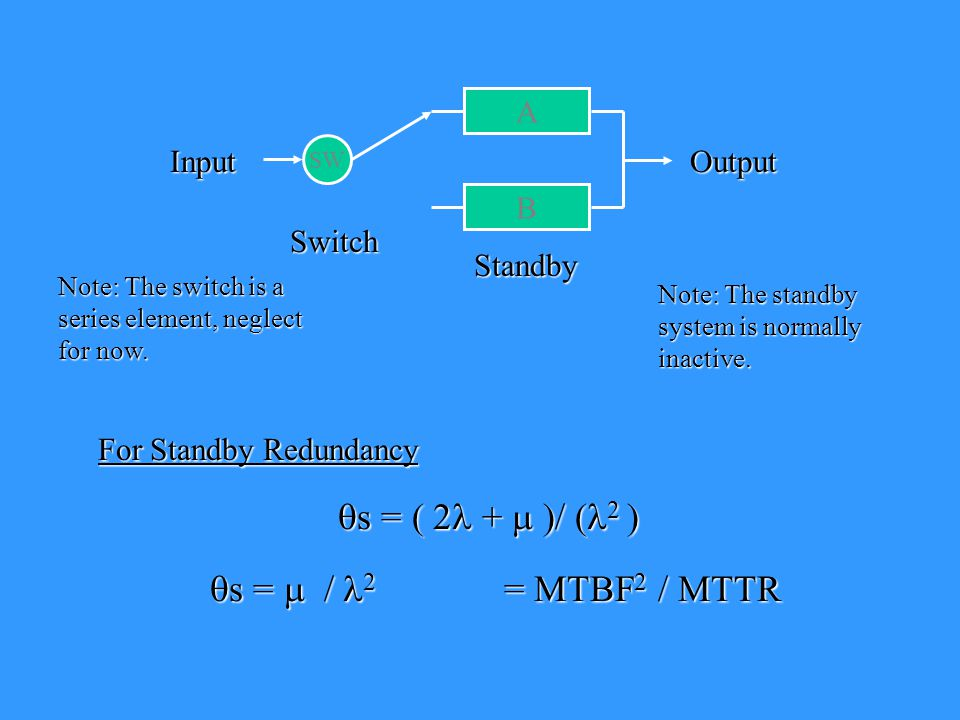 For Standby Redundancy  s = ( 2 +  )/ ( 2 )  s =  / 2 = MTBF 2 / MTTR A B SW Switch OutputInput Standby Note: The standby system is normally inactive.