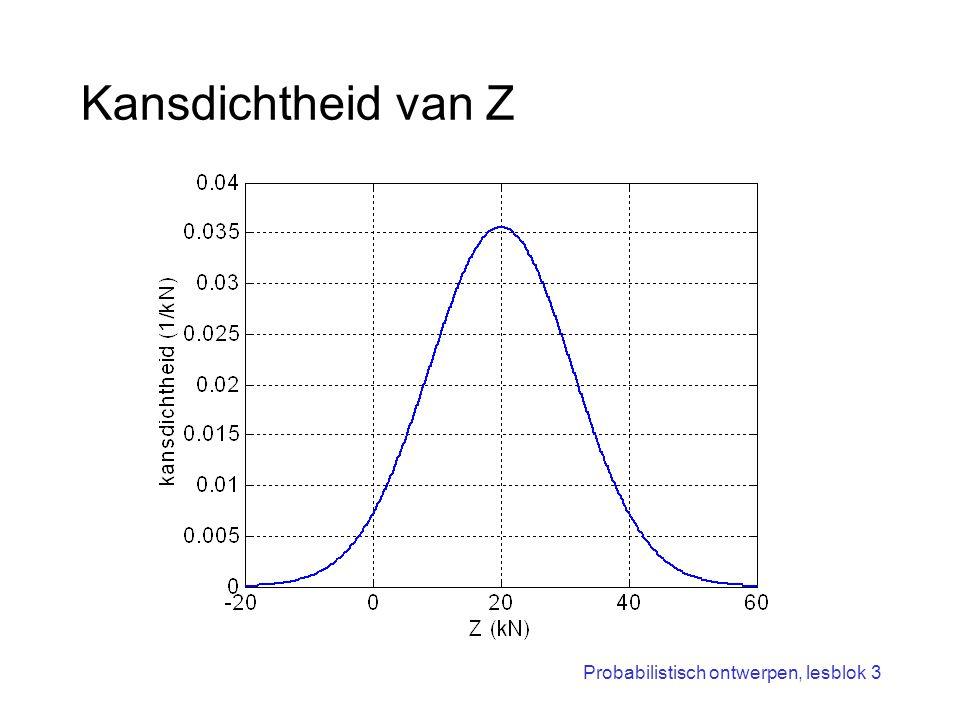 Probabilistisch ontwerpen, lesblok 3 Kansdichtheid van Z