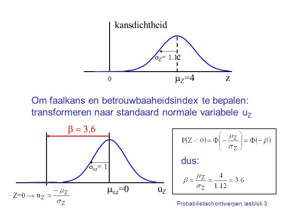 Probabilistisch ontwerpen, lesblok 3 Om faalkans en betrouwbaaheidsindex te bepalen: transformeren naar standaard normale variabele u Z  Z =4  Z = 1