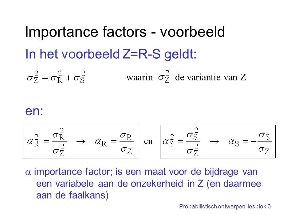 Probabilistisch ontwerpen, lesblok 3 Importance factors - voorbeeld In het voorbeeld Z=R-S geldt: en:  importance factor; is een maat voor de bijdrag
