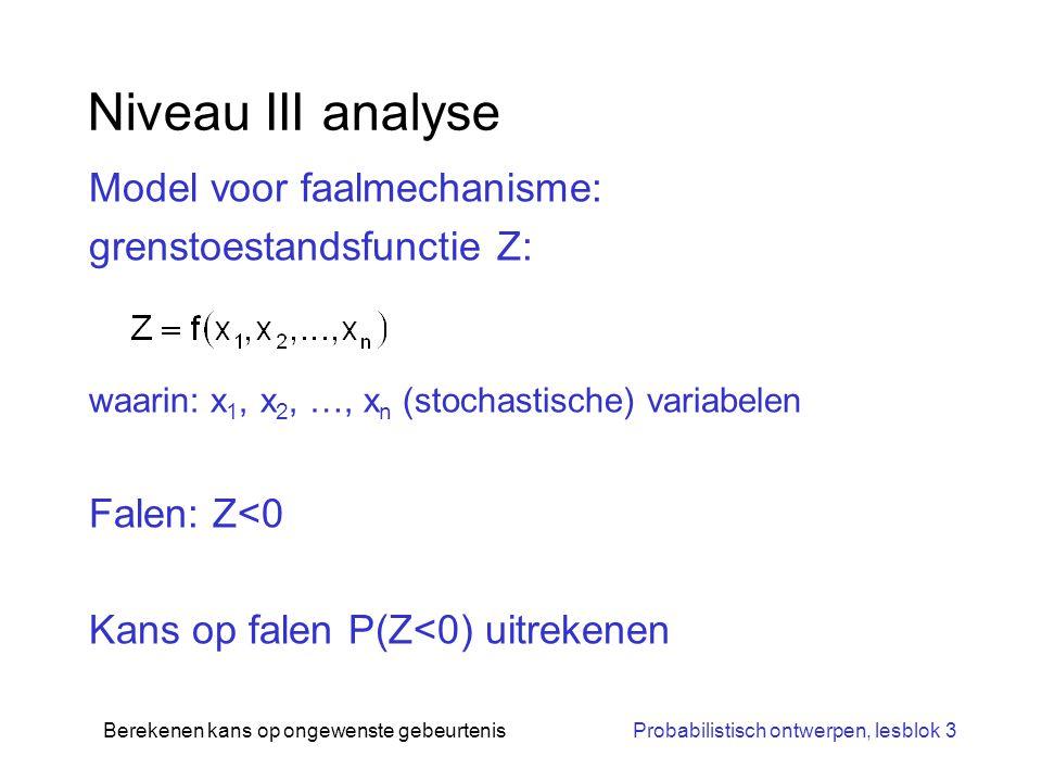 Probabilistisch ontwerpen, lesblok 3 Niveau III analyse Model voor faalmechanisme: grenstoestandsfunctie Z: waarin: x 1, x 2, …, x n (stochastische) v