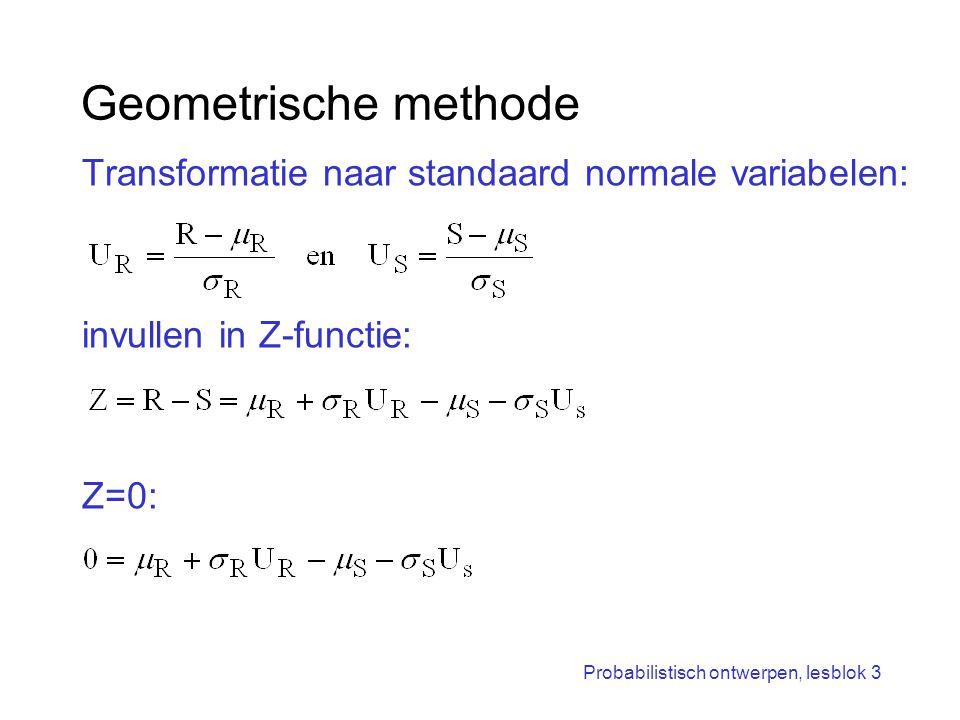 Probabilistisch ontwerpen, lesblok 3 Geometrische methode Transformatie naar standaard normale variabelen: invullen in Z-functie: Z=0:
