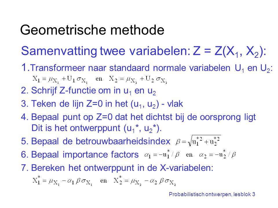 Probabilistisch ontwerpen, lesblok 3 Geometrische methode Samenvatting twee variabelen: Z = Z(X 1, X 2 ): 1. Transformeer naar standaard normale varia