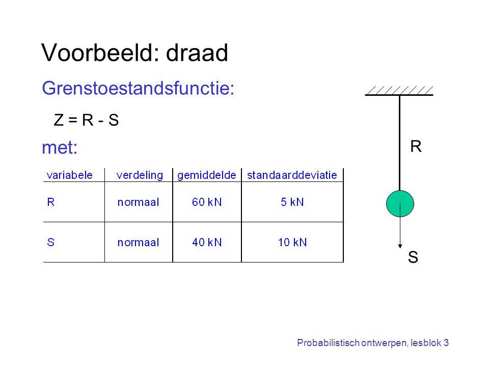 Probabilistisch ontwerpen, lesblok 3 Voorbeeld: draad Grenstoestandsfunctie: Z = R - S met: S R