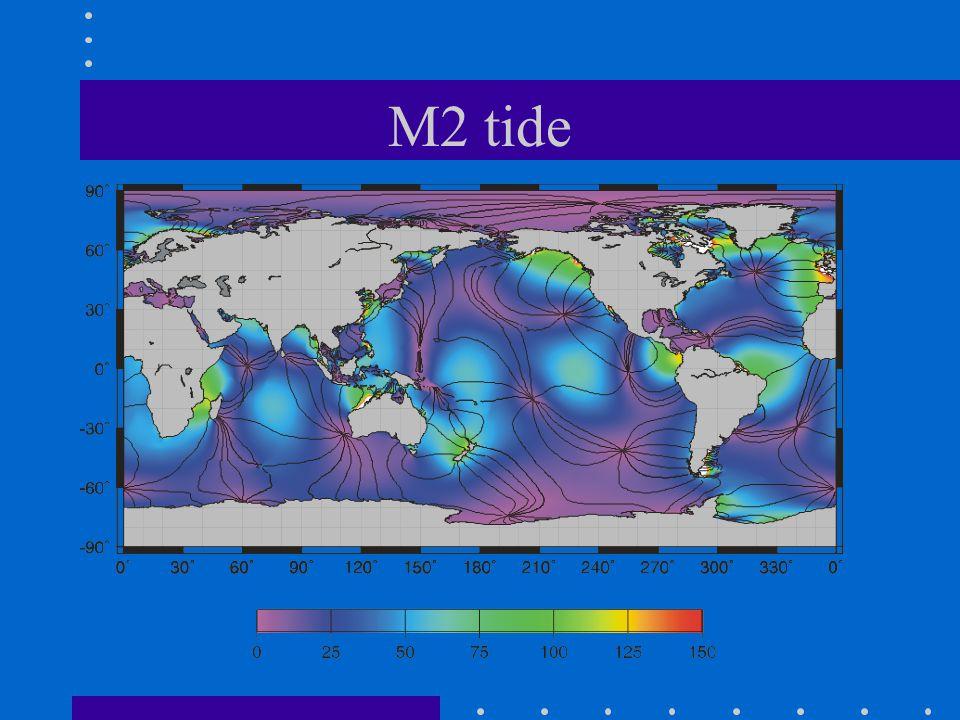 M2 tide