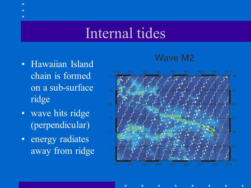 Internal tides Hawaiian Island chain is formed on a sub-surface ridge wave hits ridge (perpendicular) energy radiates away from ridge