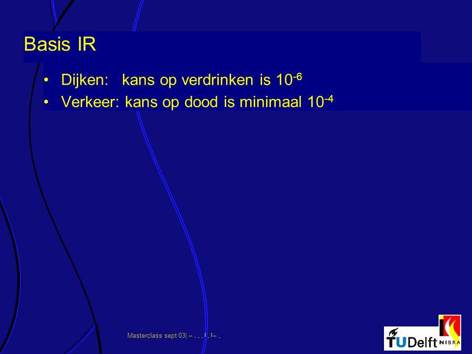 Masterclass sept 03|      Basis IR Dijken: kans op verdrinken is 10 -6 Verkeer: kans op dood is minimaal 10 -4