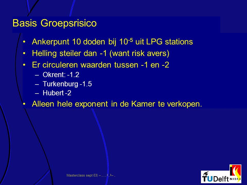 Masterclass sept 03|      Basis Groepsrisico Ankerpunt 10 doden bij 10 -5 uit LPG stations Helling steiler dan -1 (want risk avers) E