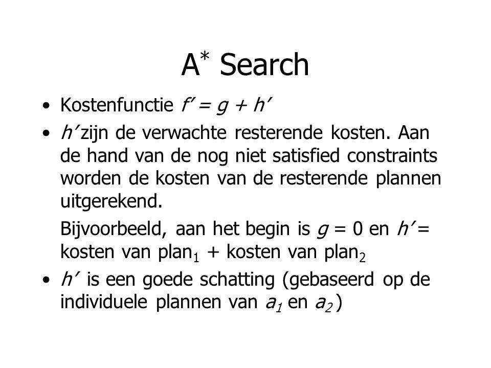A * Search Kostenfunctie f' = g + h' h' zijn de verwachte resterende kosten.