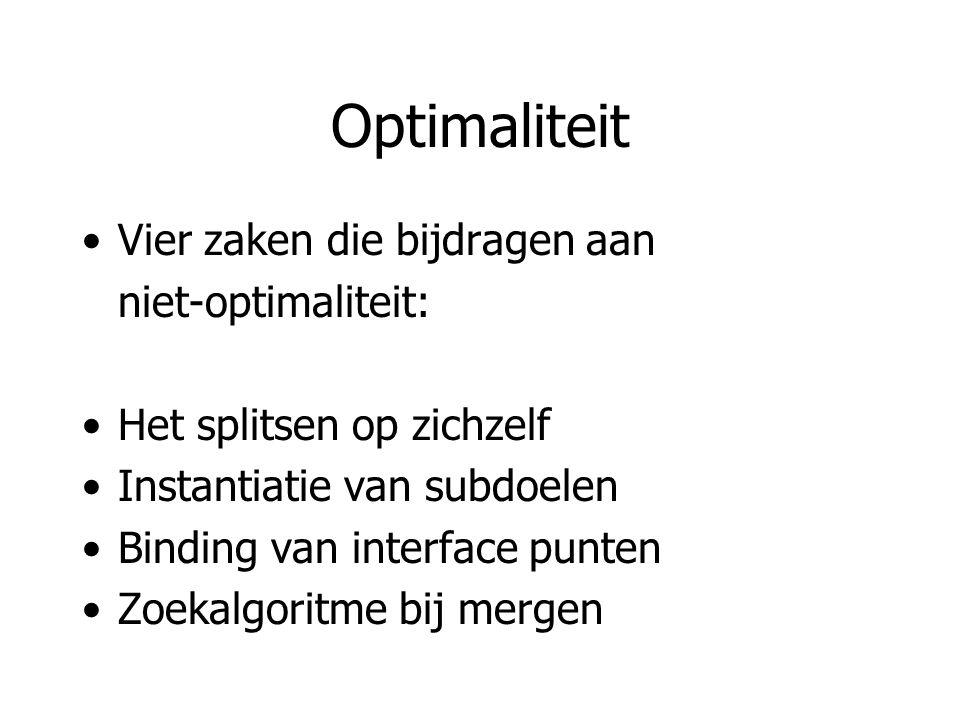 Optimaliteit Vier zaken die bijdragen aan niet-optimaliteit: Het splitsen op zichzelf Instantiatie van subdoelen Binding van interface punten Zoekalgoritme bij mergen
