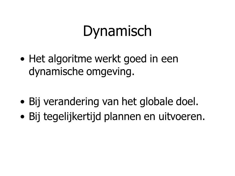 Dynamisch Het algoritme werkt goed in een dynamische omgeving.