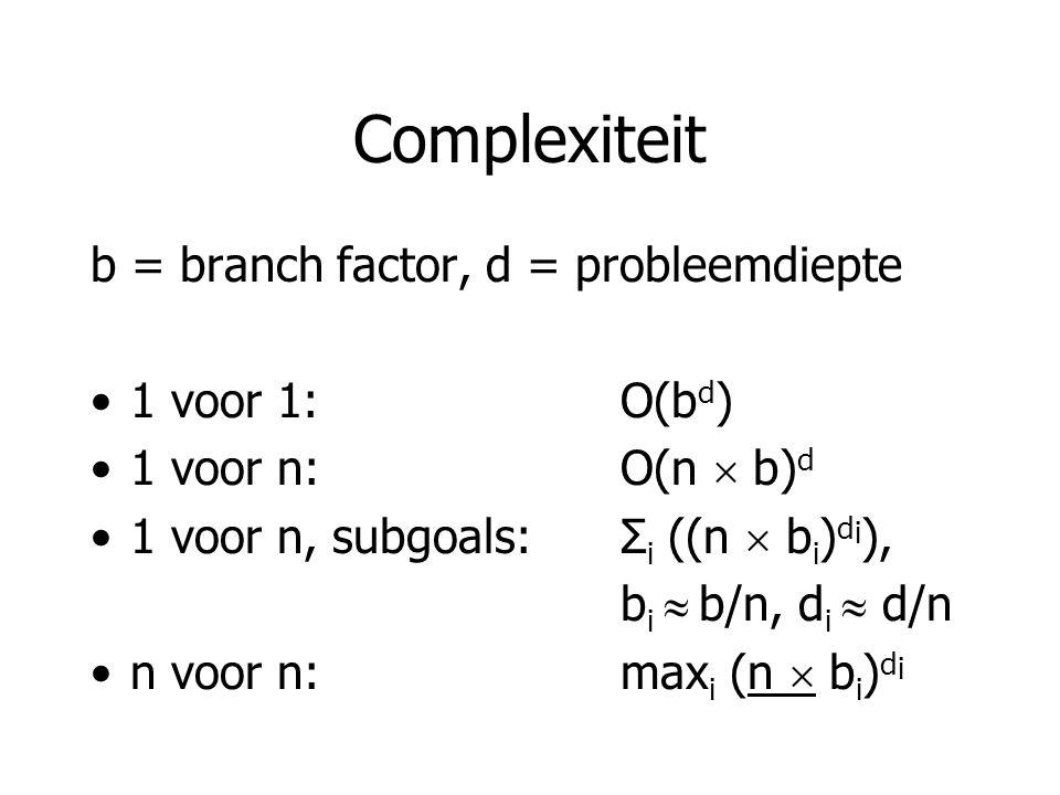 Complexiteit b = branch factor, d = probleemdiepte 1 voor 1:O(b d ) 1 voor n: O(n  b) d 1 voor n, subgoals:Σ i ((n  b i ) d i ), b i  b/n, d i  d/n n voor n:max i (n  b i ) d i