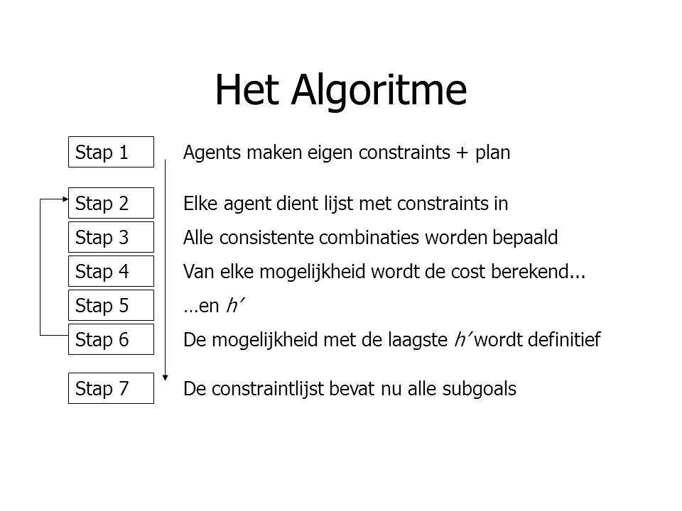 Het Algoritme Stap 1 Stap 2 Stap 3 Stap 4 Stap 5 Stap 6 Stap 7 Agents maken eigen constraints + plan Elke agent dient lijst met constraints in Alle consistente combinaties worden bepaald Van elke mogelijkheid wordt de cost berekend...