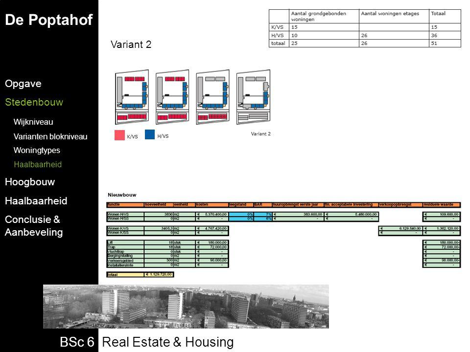 BSc 6 Real Estate & Housing Variant 2 De Poptahof Opgave Stedenbouw Wijkniveau Varianten blokniveau Woningtypes Haalbaarheid Hoogbouw Haalbaarheid Conclusie & Aanbeveling