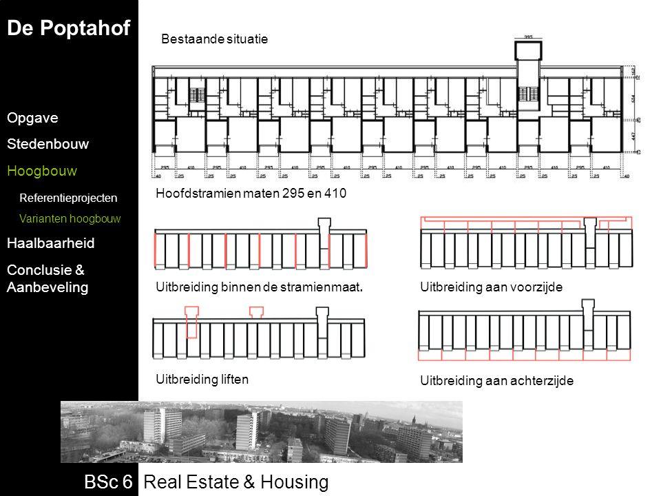 BSc 6 Real Estate & Housing Bestaande situatie Uitbreiding binnen de stramienmaat.