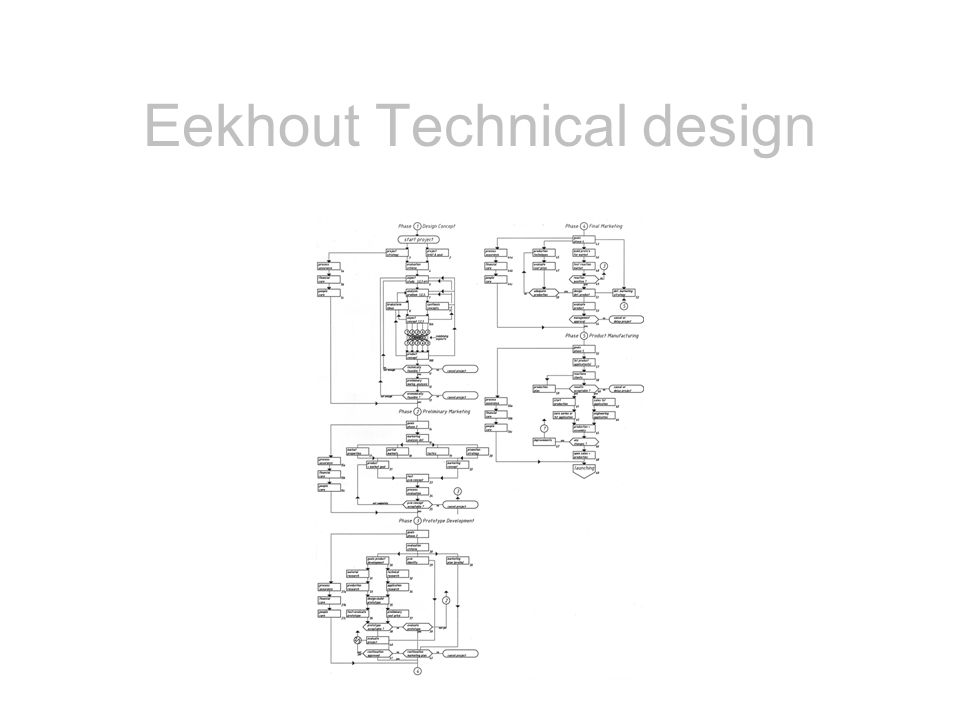 Eekhout Technical design