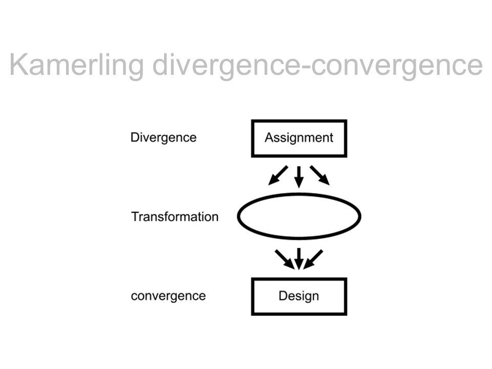 Kamerling divergence-convergence
