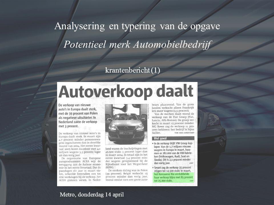 Analysering en typering van de opgave Potentieel merk Automobielbedrijf Op zoek naar mogelijk geinterreseerde automobielbedrijven Opstelling tijdens h