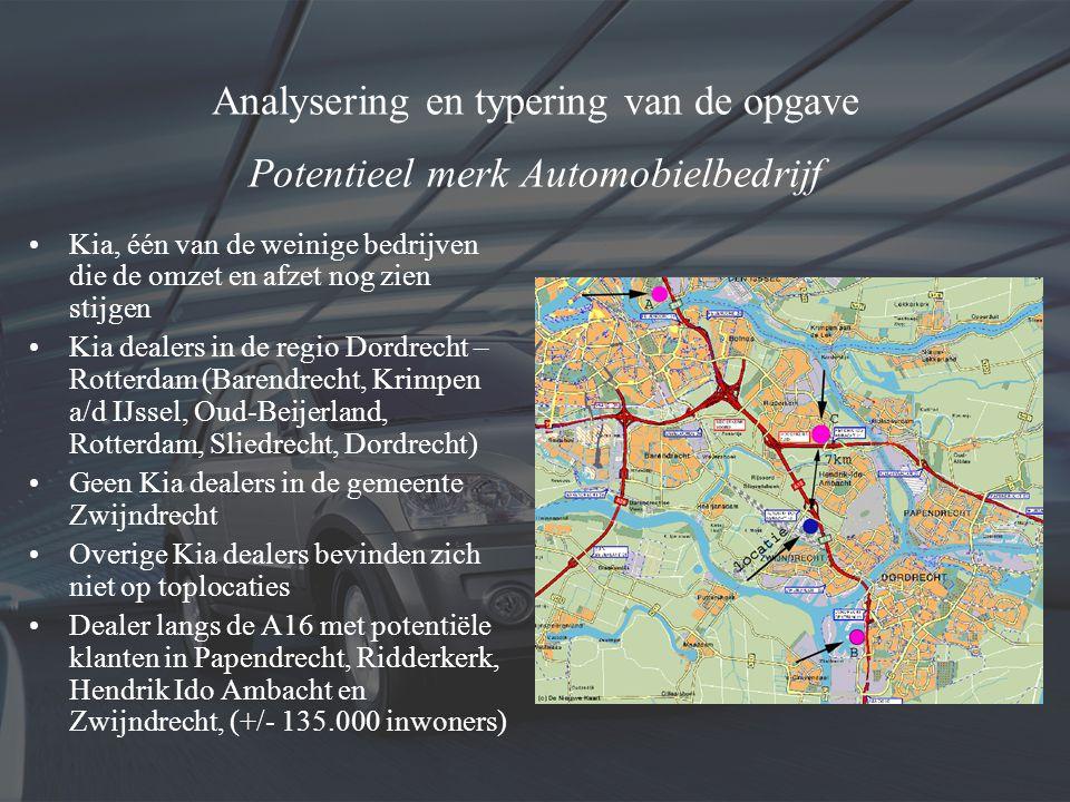 Analysering en typering van de opgave Potentieel merk Automobielbedrijf krantenbericht (2) AD, zaterdag 16 april