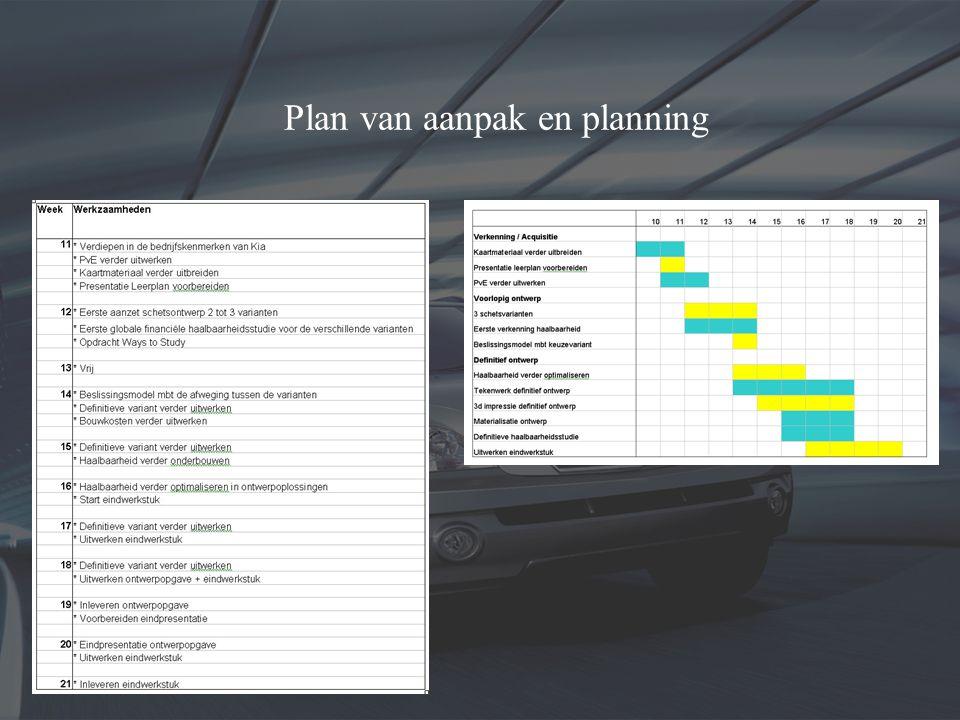 Eisen en randvoorwaarden Uitgangspunten en concept, Referenties Inbreng cirkelvormige structuren (het centraal stellen van het produkt) Volkswagen concept Audi concept